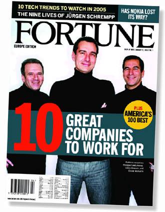 Fortune favours Technogym