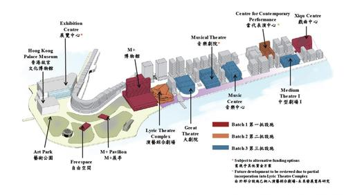 The museum would be a part of the larger West Kowloon Cultural District / WKCDA
