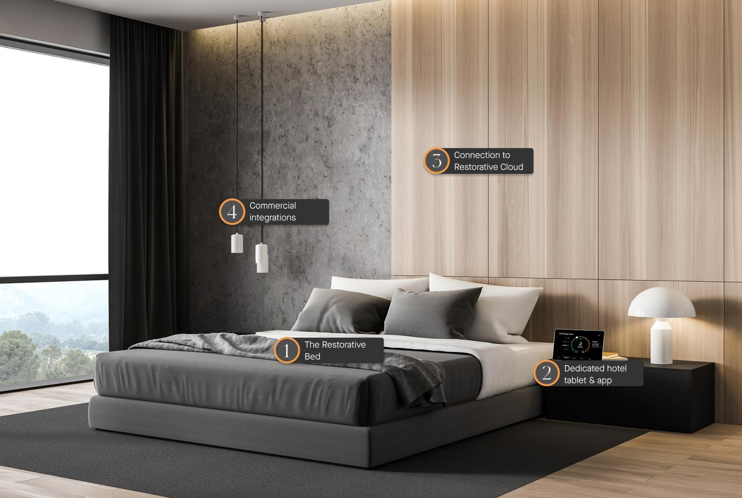 From the first sleep, Bryte claims guests can expect to fall asleep more quickly, experience fewer night-time waking events and wake naturally feeling refreshed and energised / Bryte