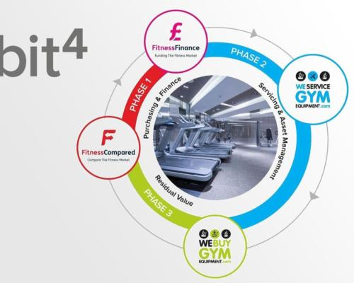 Featured supplier news: How are hundreds of gym operators suddenly saving a lot of money for doing a lot less work?