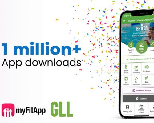 A core part of GLL's services, app downloads are running at over 100,000 downloads per month as our customers get back into fitness post lockdown