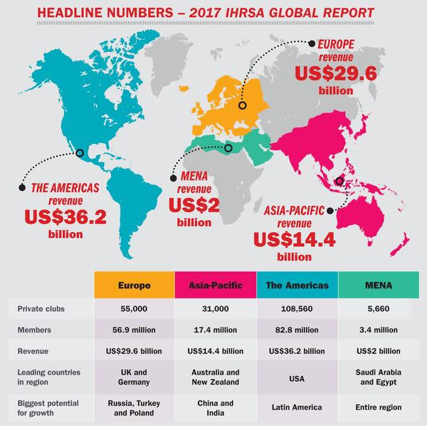 HEADLINE NUMBERS – 2017 IHRSA GLOBAL REPORT