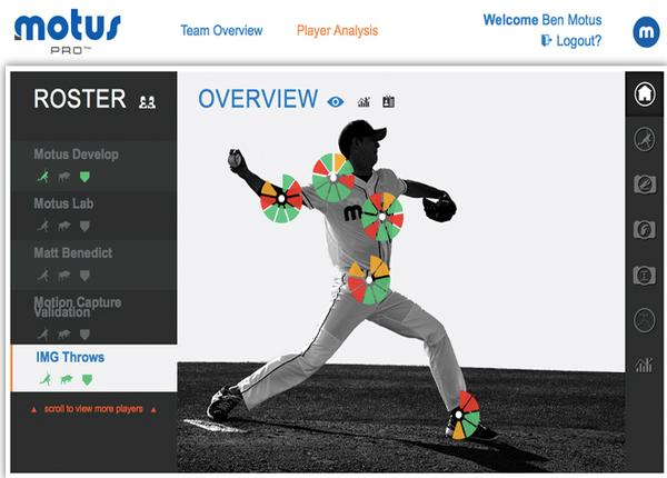 An example of what the data analysis tool looks like for coaches