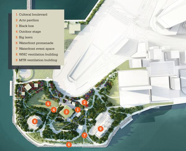 The latest concept design for the West Kowloon Cultural District was unveiled in July 2014