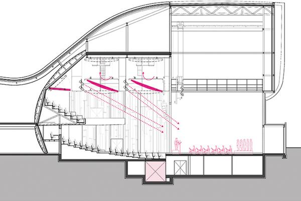 The auditorium ceiling panels can be raised, lowered and angled differently, giving the venue flexibility to host a wide range of performances