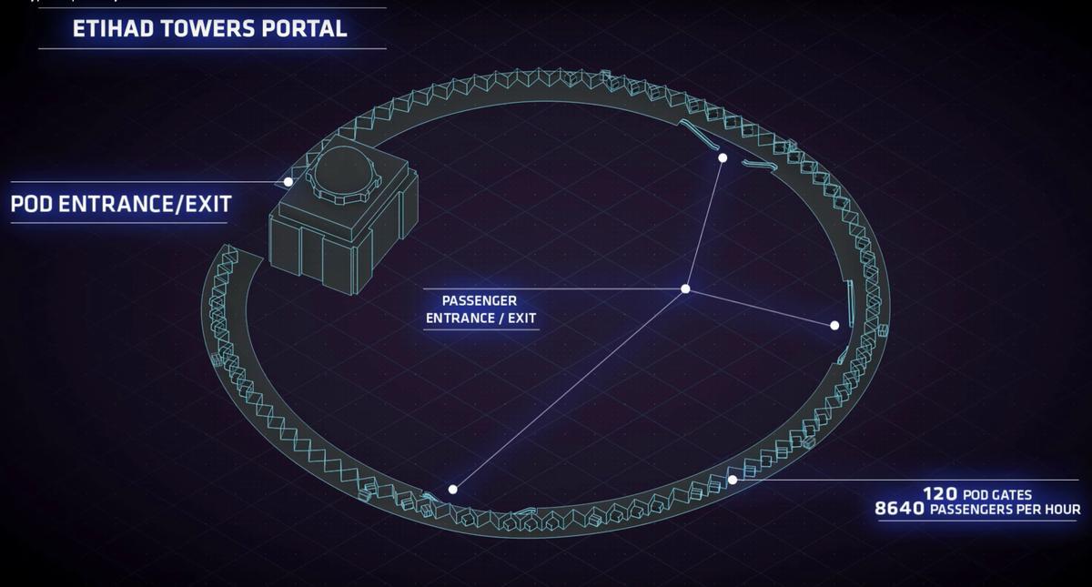 One Hyperloop potal will have over 100 gates / Hyperloop One
