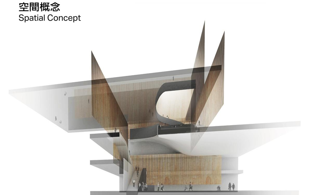 The spatial concept has been presented for the consultation / WKCDA