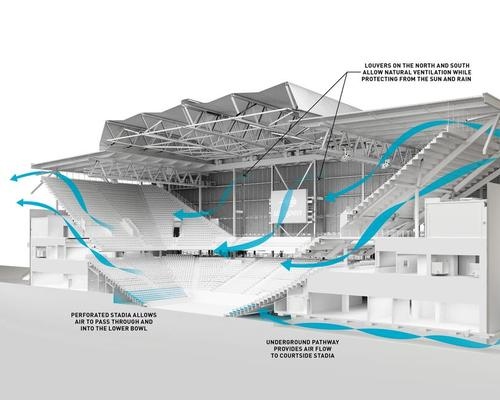 Naturally-ventilated Louis Armstrong Stadium debuts at US Open