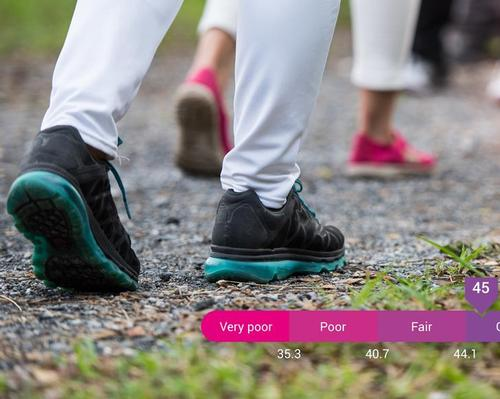 Firstbeat launches fitness tracking tool