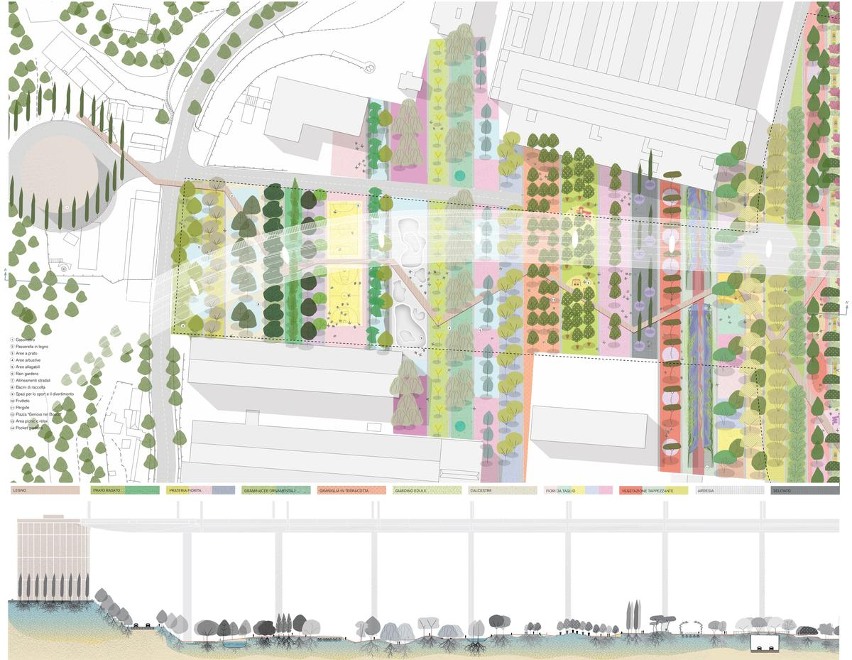 Polcevera Park has been designed to become a new centre for the community