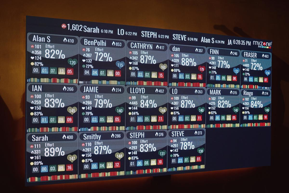 The video wall allows individuals to see information about their workouts, like heart-rate, effort and calories burnt / Action PR